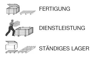 Opitz Industrieverpackungen Karl F.